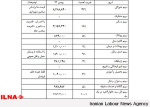 hazine khanewade 4nafare