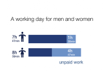 gender-gap-workingday-e1477480821637