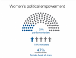 womenspoliticalempowerment-768x767-e1477480946179